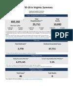 Virginia COVID-19 Dashboard on Friday, March 19, 2021