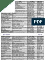 Title XX-List for Council-FINAL