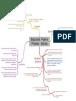 Mapa_Pental_Ergonomia_Projeto_e_Produto_-_Itiro_Iida