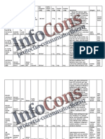 Ce contine branza topita de pe piata - studiu InfoCons