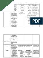 cuadro comparativo matematica financiera (1)