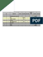 Orçamentos Edital - Ronaldo 1 (1)