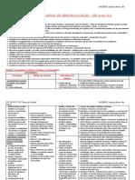 Planificación anual de Cs. Sociales 1er Grado - 2020