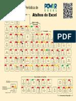 Tabela Periodica Excel PDF