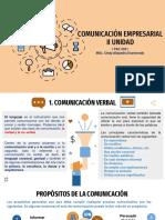 PPT-II UNIDAD-Com-Empresarial