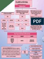 Planificación para Emergencias. Evaluación 1