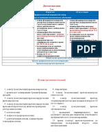 Обследования При Диспансеризации и Профилактическом Осмотре (1)