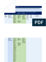 Esquema de Planificador 2021-Ept