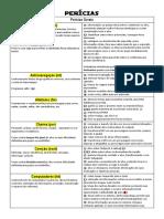 Tabela de Perícias (PT)
