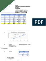Practica VI Regresión y Correlación Ejercicios 2021