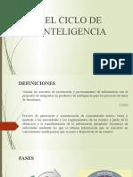 CICLO DE INTELIGENCIA.pptx