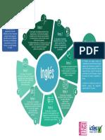 Infografia de ingles saber pro 2020