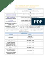 FORMULAS PARA LIQUIDAR PRESTACIONES SOCIALES EN COLOMBIA 1234