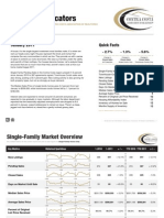 Monthly Indicators 2011-01 Real Estate Market Statistics January 2011