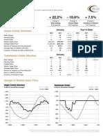 Orinda Real Estate Market Statistics January 2011