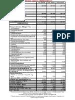 P4C3_Exemple+de+Compte+d'Exploitation+prévisionnel
