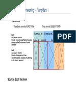 Curso Systems Engineering WKS - 3 Funções