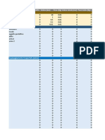 D&D 5è - Foglio Di Calcolo Per Inventario