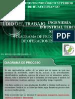 Diagrama de operacion de procesos