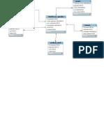 diagrama tabelas1