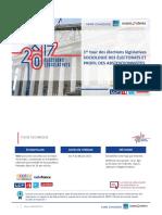 Ipsos Sopra Steria Sociologie Des Electorats 2T Legislative
