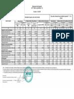 informatia-privind-depozitele-a-bc-quot-moldova-agroindbank-quot-s-a-la-situatia-31-01.2019