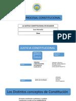 La Justicia Constitucional en Ecuador DIVIDIDO