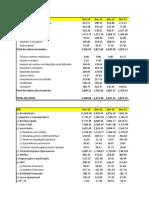 DFs e Valuation MGLU3 - Completo(1)