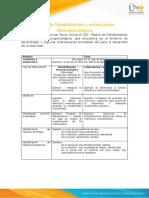 Matriz de RH NPS (1)