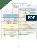 Emplois du temps 4A S4 SP 2020-2021 Filière GM actualisé le 11-03-2021