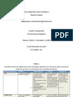Cuadro comparativo presentaciones digitales UCEM 2017