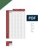 tabel tugas 1