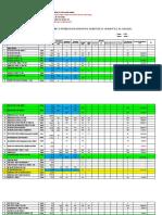 1. Terbaru ED Dan SO Wanayasa 1 2020 SMT 1 Dan 2 Revisi 8 Maret 2021