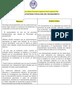 Diario de doble entrada  Procesos Cognitivos