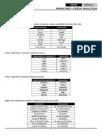 modulo 1 - generos_dos_substantivos_(gender_of_nouns)