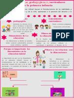 infografia lineamientos