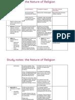 Jordan de Nobrega - Study Notes_ the Nature of Religion