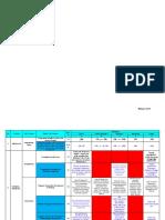 WS Pengawas MiKAD_Evaluasi Performance Perusahaan MiKAD