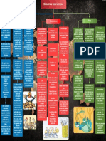 HectorPereda_Sistemas_Economicos_map_conceptual