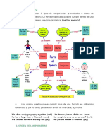 1. PARTS OF SPEECH, SENTENCE STRUCTURE AND WORD ORDER