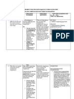 GUIDE AND WORKSHEET FOR UNPACKING DepEd K12 CURRICULUM GUIDE