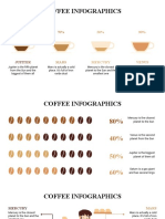 PPT Template - Coffee Infographics