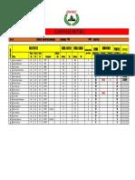 CKRC 2021 GP3 +74