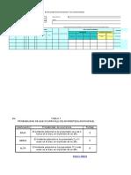 Matriz Iper Modelo Bimc