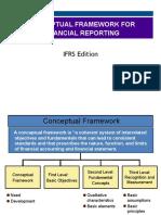 2_Conceptual Framework & Earnings Management