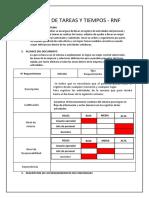 SISTEMA DE TAREAS Y TIEMPOS - RNF