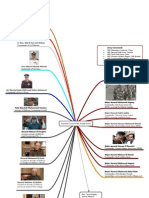 Egypt\'s Military Council in a diagram