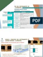 05. CLASE (28-10-2020) - Metodos de Explotación & Sostenimiento
