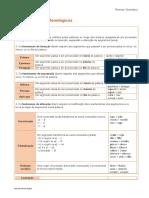 Enc12 Ret Gram Ficha 3 Processos Fonologicos