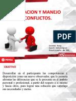 NEGOCIACION Y MANEJO DE CONFLICTOS HARVARD